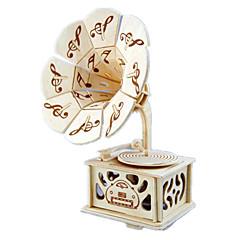 Boîte à musique Phonographe