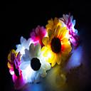 povoljno Magnetne igračke-Žene Djevojčice Svjetleći Povećalo sa svjetlom Tekstil Fuksija Pink