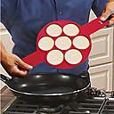 1 piezas El moho de bricolaje For Para utensilios de cocina Silicona Alta calidad Cocina creativa Gadget