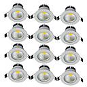 cheap Earrings-JIAWEN 5W 1 LEDs Decorative LED Downlights Warm White Cold White AC85-265
