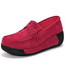 olcso Női topánkák és vászoncipők-Női Bőr Tavasz / Ősz Kényelmes Papucsok & Balerinacipők Ék sarkú Kerek orrú Fekete / Piros / Kék