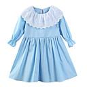 Abbigliamento per ragazze