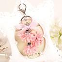 זול מזכרות מחזיקי מפתחות-רומנטיקה מצדדים במחזיק מפתחות סגסוגת מזכרות מחזיקי מפתחות - 1 pcs כל העונות