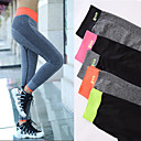 cheap Fitness, Running & Yoga Clothing-Women's Patchwork Yoga Pants - Gray, Green, Pink Sports Tights / Leggings Running, Fitness Activewear Compression, Seamless, Comfortable High Elasticity