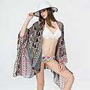 Cachecóis e Chapéus da Moda