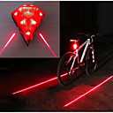 cheap Night Lights-Rear Bike Light / Tail Light LED Cycling Waterproof, Portable, Wearproof Li-ion 20 lm Rechargeable Power Red Camping / Hiking / Caving / Cycling / Bike