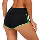 זול ביגוד כושר, ריצה ויוגה-בגדי ריקוד נשים מכנסי יוגה אופנתי ריצה כושר וספורט מכנסיים קצרים לבוש אקטיבי נושם רך באט הרם מיקרו-אלסטי רזה