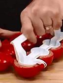 billige Damebukser-Køkken Tools Plast Kreativ Køkkengadget Gør Det Selv Form For kød
