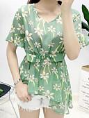 ieftine Costum Damă Două Bucăți-Pentru femei Tricou - Floral, Fustă