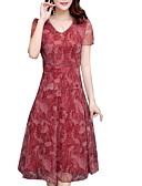 hesapli Kadın Elbiseleri-Kadın's Büyük Bedenler Kılıf Elbise - Çiçekli, Desen V Yaka Midi
