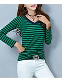 tanie T-shirt-T-shirt Damskie Patchwork Bawełna W serek Szczupła - Solidne kolory / Prążki / Kolorowy blok