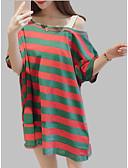 ieftine Tricou-Pentru femei Tricou Mată / Dungi / Bloc Culoare Imprimeu
