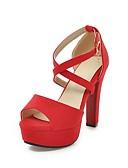 ieftine Tricou-Pentru femei Pantofi cu tocuri îndoite PU Vară minimalism Sandale Toc Îndesat Pantofi vârf deschis Gri / Rosu / Roz