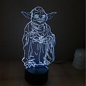yoda touch atenuación 3d led luz de la noche 7colorful decoración atmósfera lámpara novedad iluminación de la luz