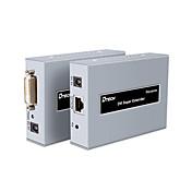 DVI スプリッター, DVI to DVI RJ45 スプリッター メス―メス