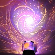 billige Innendørs LED-lys-diy romantisk galakse stjernehimmelprojektor nattlys for feirfest
