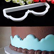 ベーキングモールド 漫画の形 チョコレート クッキー ケーキ プラスチック エコ DIY 高品質