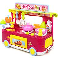 Muuttumisleikit Toy Kitchen Asettaa Toy Astiat ja tee setit Lelut Lelut Lelut Uutuudet Pieces