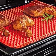 tanie Naczynia do gotowania-Plastik Plastik Nowość Patelnia Akcesoria kuchenne