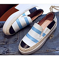 cheap Women's Slip-Ons & Loafers-Women's Shoes Cowhide Spring Fall Comfort Loafers & Slip-Ons Creepers for Casual Blue Red