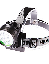 cheap -Headlamps Headlight LED 3500 lm 3 Mode Cree XM-L T6 with Battery and Charger Adjustable Focus Waterproof Camping/Hiking/Caving Everyday