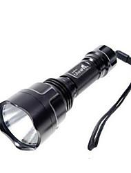 Luci bici LED - Ciclismo Facile da portare Altro 50 Lumens USB Ciclismo