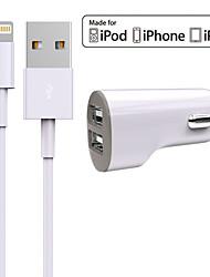 billiga Telefoner och Tabletter Laddare-Billaddare USB-laddare Universell Laddningskit 2 USB-portar 2.4 A DC 12V-24V för
