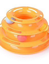cheap -Cat Cat Toy Pet Toys Ball Interactive Ball Track Disk Plastic For Pets
