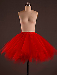 Balletkleding