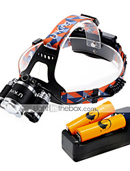 U'King Headlamps Headlight LED 6000 lm 3 4 Mode Cree XM-L T6 with Batteries and Charger Zoomable Adjustable Focus Easy Carrying High
