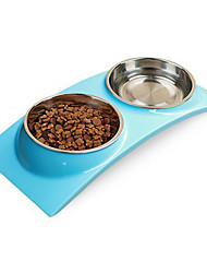 cheap -Cat Dog Bowls & Water Bottles Pet Bowls & Feeding Waterproof Green Blue Blushing Pink