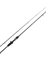 NEW UL Fishing Rod 0.6-6g test Fast Action 1.68m Casting Rod for Light Jigging Trout Rod 2 sections Carbon Rod 562UL