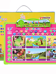 cheap -Educational Flash Cards Reading Toys 3-6 years old