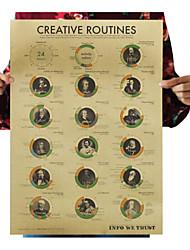 economico -decorazione murale carta materiale persone tema poster di arte contemporanea