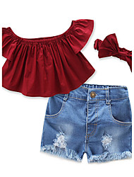cheap -Girls' Solid Vintage Clothing Set, Cotton Polyester All Seasons Short Sleeves Dresswear Ruffle Wine
