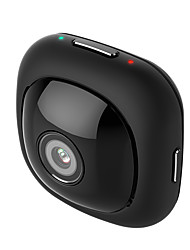 Panoramic Camera High Definition