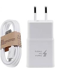 Недорогие -Зарядное устройство для дома Телефон USB-зарядное устройство Стандарт США Евро стандарт Быстрая зарядка Зарядное устройство и аксессуары
