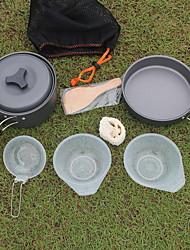 cheap -Stainless steel Plastic Alloy Flat Pan Multi-purpose Pot,13.8*6.8/15.8*3.7