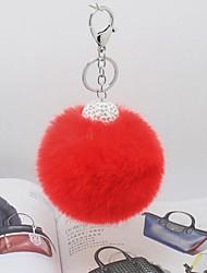 cheap -Fur Bag Accessory For Handbag Women's Casual Brown Red Blue Pink Khaki