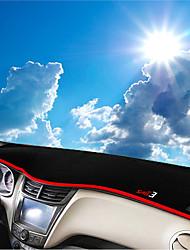 Недорогие -автомобильный Маска для приборной панели Коврики на приборную панель Назначение Chevrolet 2015 2016 2017 Парус 3