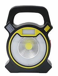 Недорогие -1шт 3 Вт. LED прожекторы Диммируемая Уличное освещение Белый 220.0