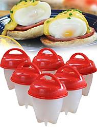 Εργαλεία Αυγών