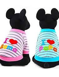 abordables -Perros Gatos Mascotas Camiseta Ropa para Perro A Rayas Estampado Letra y Número Azul Rosa Algodón / Poliéster Disfraz Para mascotas Mujer
