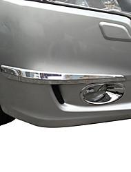 Car Bumper Decoration