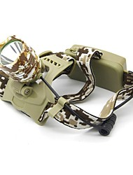 cheap -ismartdigi HL-1 Headlamps LED with Charger Portable Camping / Hiking / Caving / Everyday Use / Cycling / Bike Camouflage