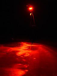 Недорогие -Задняя подсветка на велосипед Светодиодная лампа Велосипедные фары Велоспорт Водонепроницаемый, Портативные, Прочный 1000 lm Перезаряжаемый Красный Походы / туризм / спелеология / Велосипедный спорт
