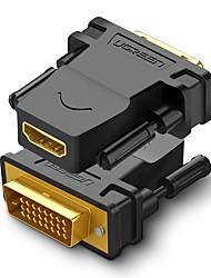 billiga -UGREEN HDMI 2,0 Adapter, HDMI 2,0 till DVI Adapter Hane - hona 1080P