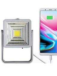 Недорогие -светодиодный солнечный usb перезаряжаемый кемпинг наружный свет фонарь палатка лампа аварийные ночники лампы зарядка