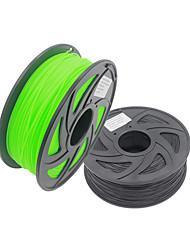 Недорогие -Пленка 3d-принтера peanut® pla 1,75 мм 1,0 кг для 3D-принтера