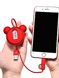 Недорогие -Micro USB / Type-C Адаптер USB-кабеля Плоские / От 1 до 2 / Высокая скорость Кабель Назначение Samsung / Huawei / LG 100 cm Назначение TPE / ABS + PC